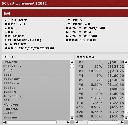 DORA麻雀「SC Last tournament」
