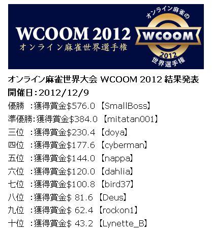 ネット麻雀世界一決定戦「WCOOM2012麻雀世界選手権」結果は・・・。