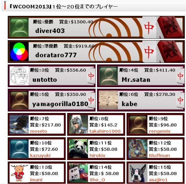 WCOOM2013結果