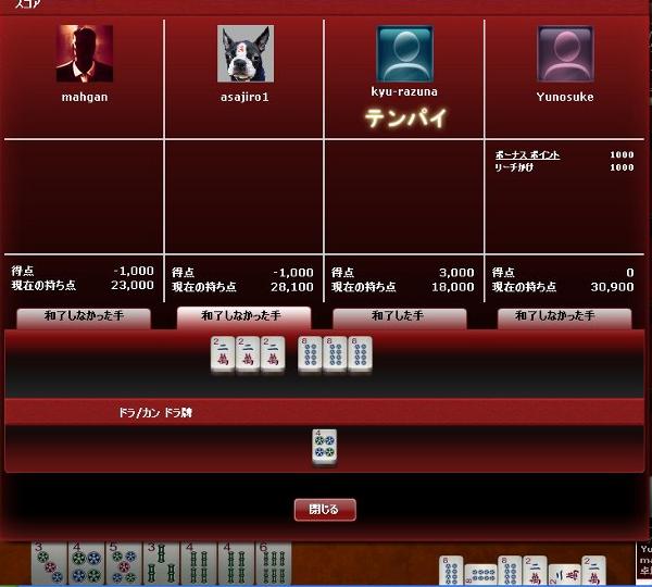 dora麻雀20131208wcoom-1